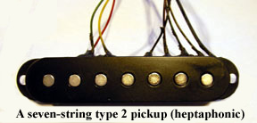 Pickup Music Hexaphonic Pickups | RM.