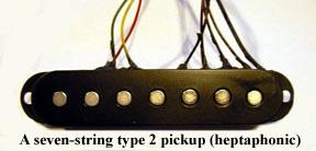 Pickup Music Hexaphonic Pickups | RM.